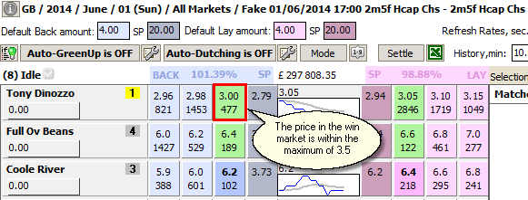 The price of the horse in the win market is below the set maximum
